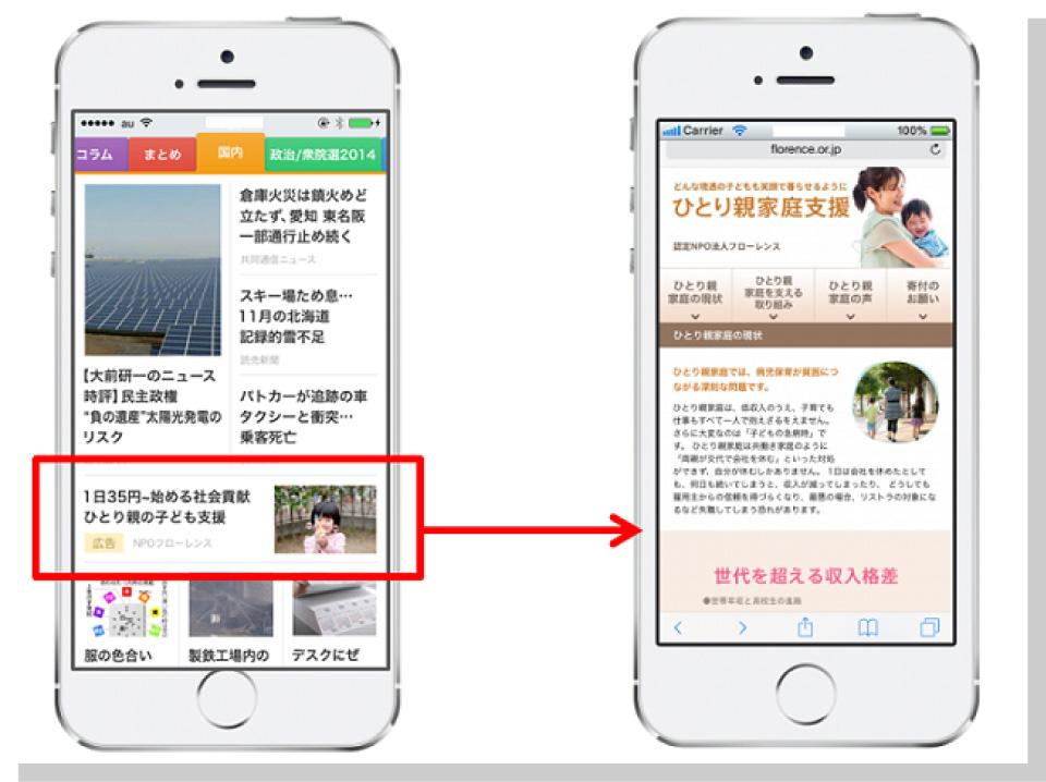 ニュースアプリ広告